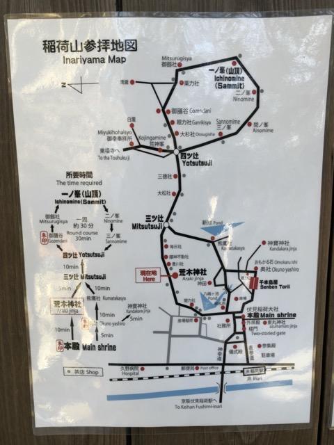 fushimi-inari route