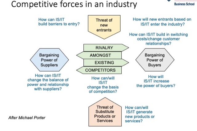 competitive force detail