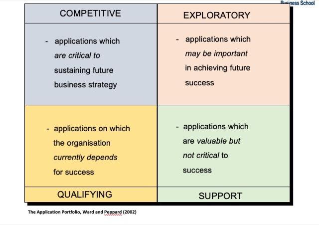 competitive force portfolio
