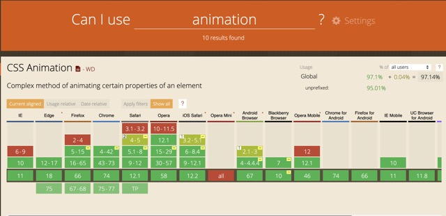 CSS animation support
