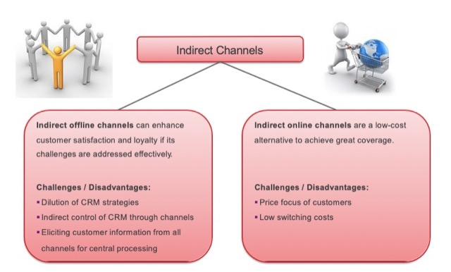 indirect channel pros and cons