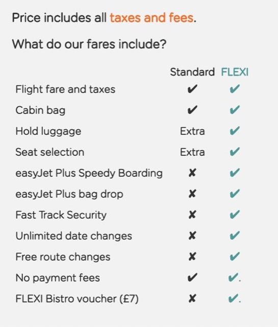 easyjet comparison