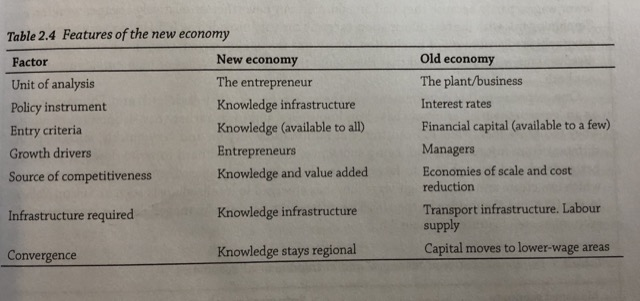 new and old economy