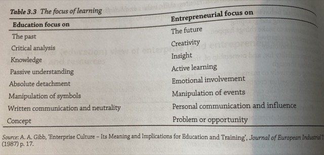 education and entrepreneur