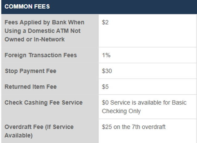 guide-cathay-bank-atm-overseas-withdraw-fee-2
