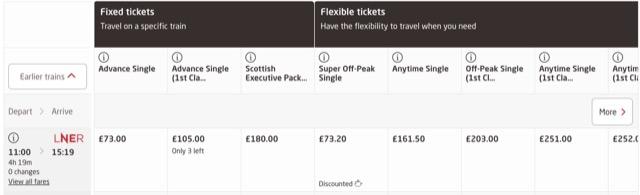 LNER tickets