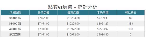 price-search-tool-process-4
