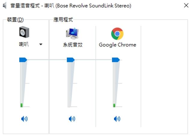 google chrome volume too low windows panel