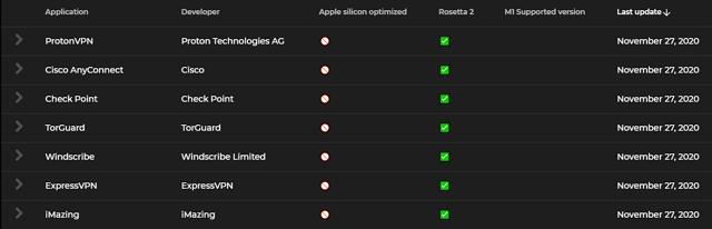 apple-silicon-ready-check-compatibility list2