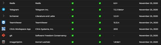 apple-silicon-ready-check-compatibility list1
