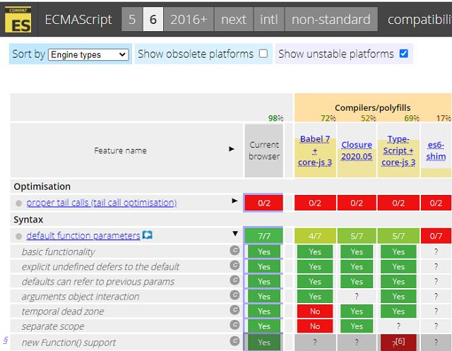 -javascript-polyfill-browser list2