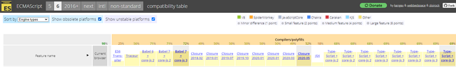 -javascript-polyfill-browser list