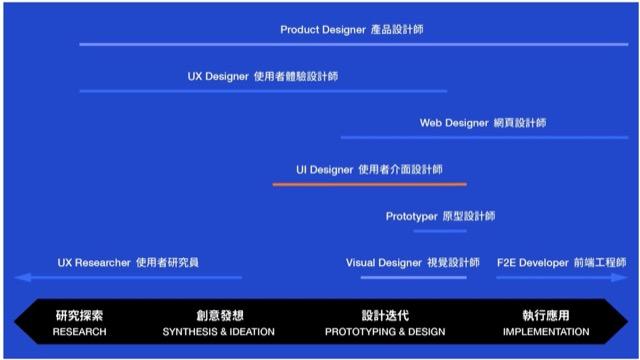 ui-design-engineers