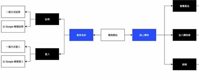 notes-hexschool-ui-design-3-2