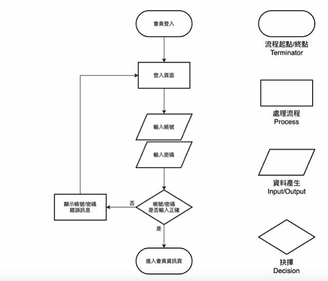 notes-hexschool-ui-design-4-1