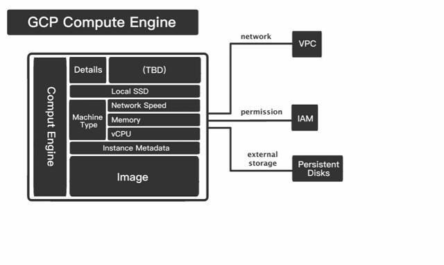hiskio-cource-aws-gcp-compute-engine