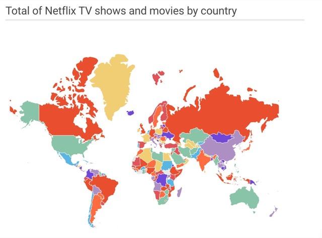 watch-netflix vpn statistic result